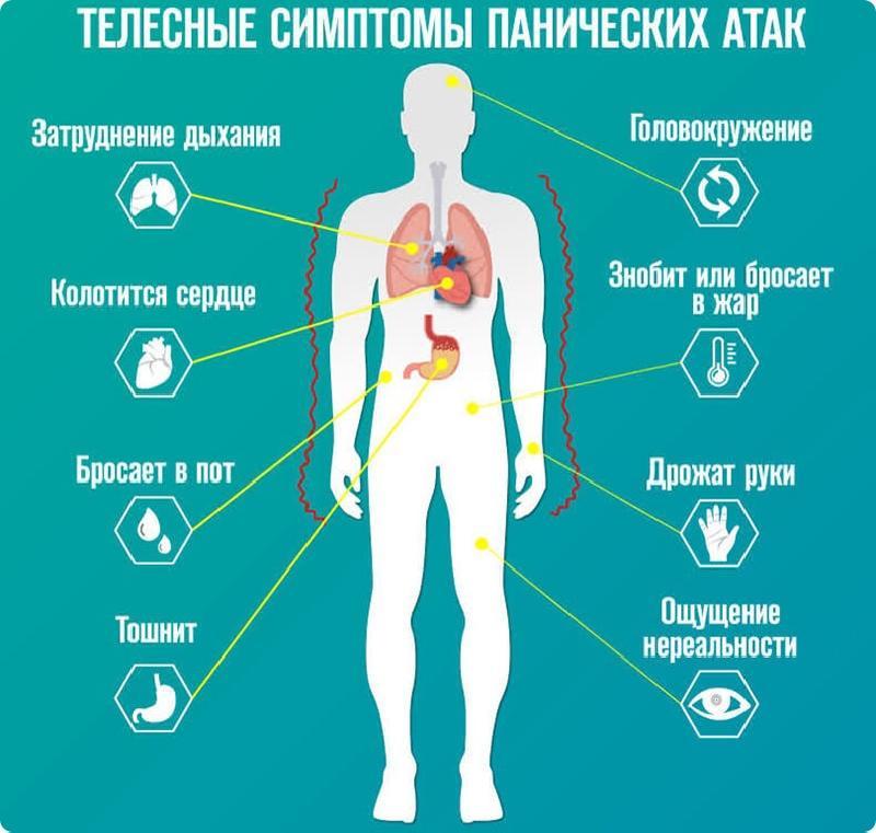 Именно физические симптомы отличают паническую атаку от простого испуг